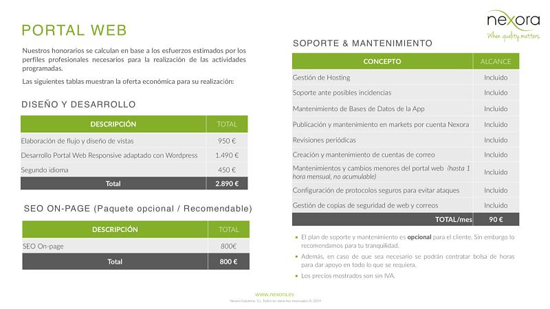 Cuanto cuesta una página Web - Presupuesto de Ejemplo